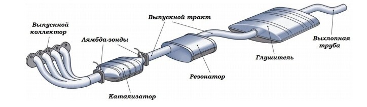 exhaust_system (3)